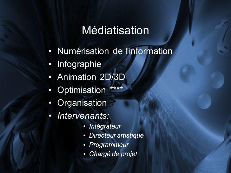 Médiatisation Numérisation de l'information Infographie