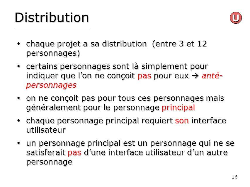 Distribution U. chaque projet a sa distribution (entre 3 et 12 personnages)