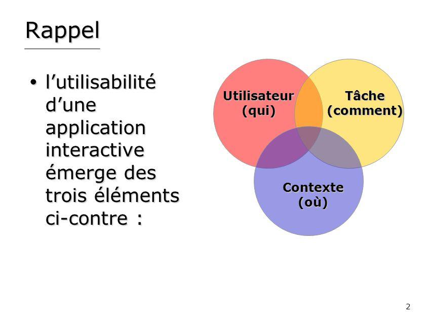 Rappel l'utilisabilité d'une application interactive émerge des trois éléments ci-contre : Utilisateur (qui)