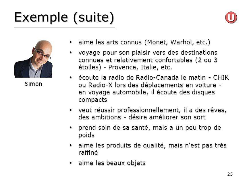 Exemple (suite) U aime les arts connus (Monet, Warhol, etc.)