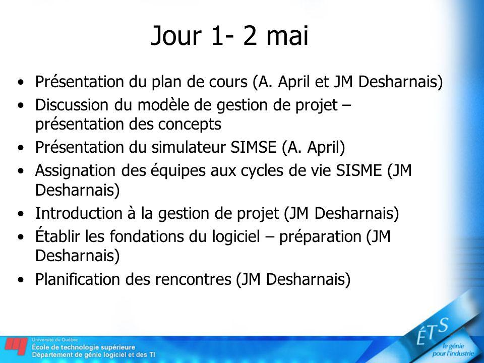 Jour 1- 2 mai Présentation du plan de cours (A. April et JM Desharnais) Discussion du modèle de gestion de projet – présentation des concepts.