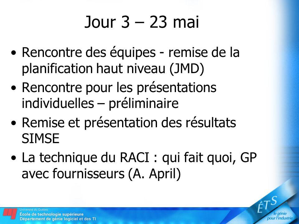 Jour 3 – 23 mai Rencontre des équipes - remise de la planification haut niveau (JMD) Rencontre pour les présentations individuelles – préliminaire.
