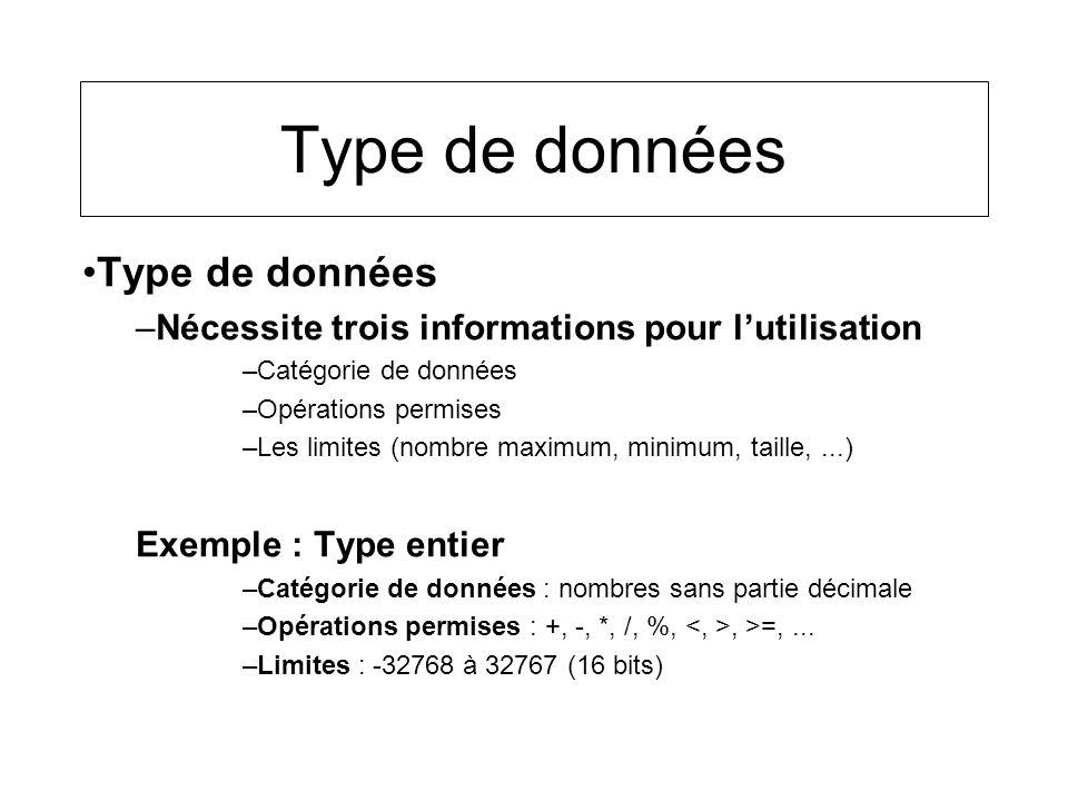 Type de données Type de données