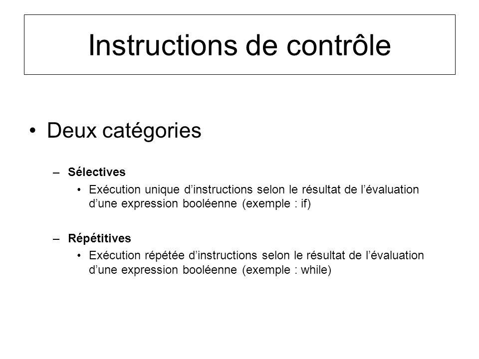 Instructions de contrôle