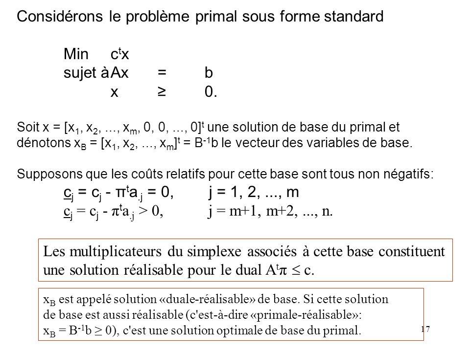 Considérons le problème primal sous forme standard Min ctx