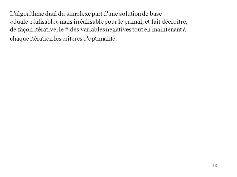 L algorithme dual du simplexe part d une solution de base