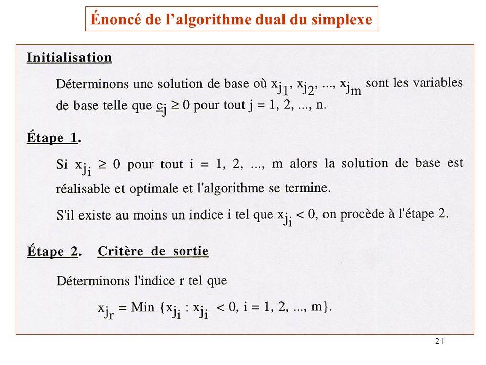 Énoncé de l'algorithme dual du simplexe