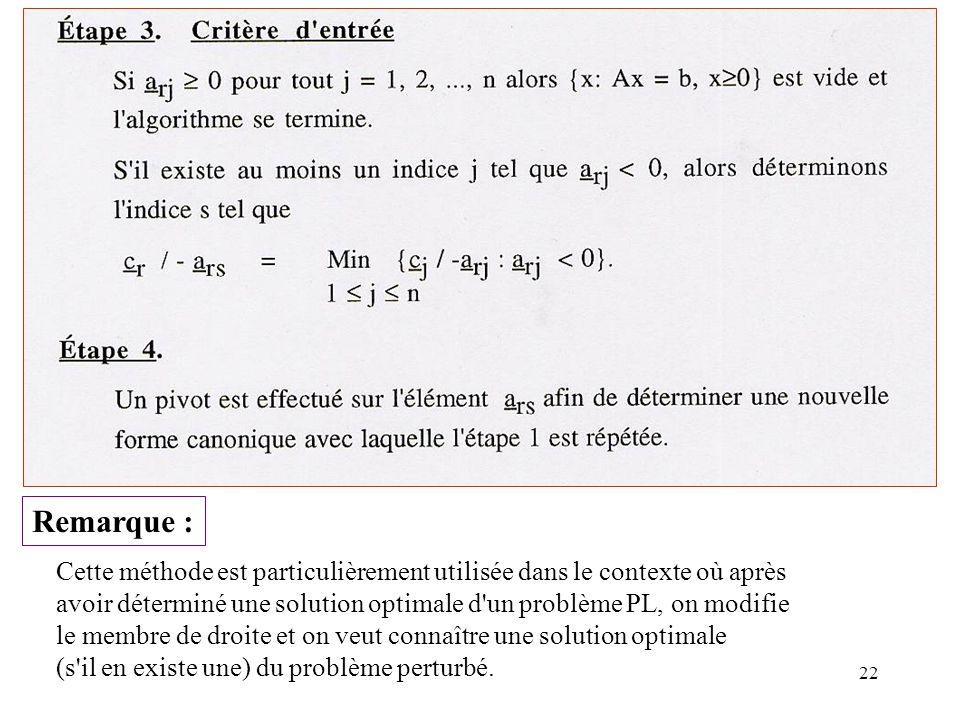 Remarque : Cette méthode est particulièrement utilisée dans le contexte où après. avoir déterminé une solution optimale d un problème PL, on modifie.