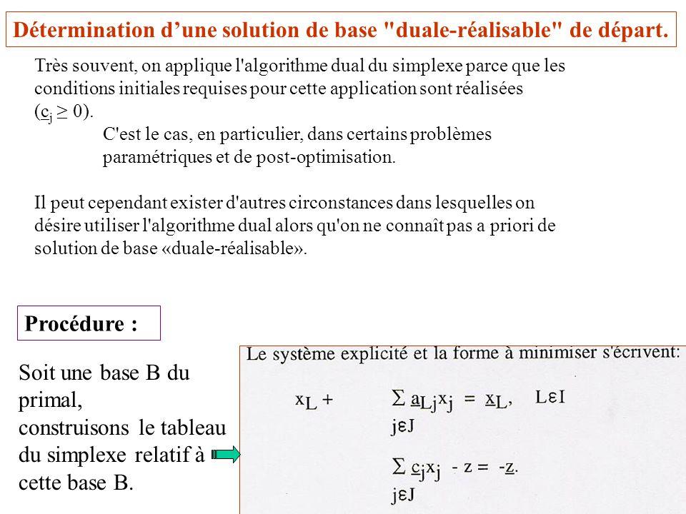 Détermination d'une solution de base duale-réalisable de départ.