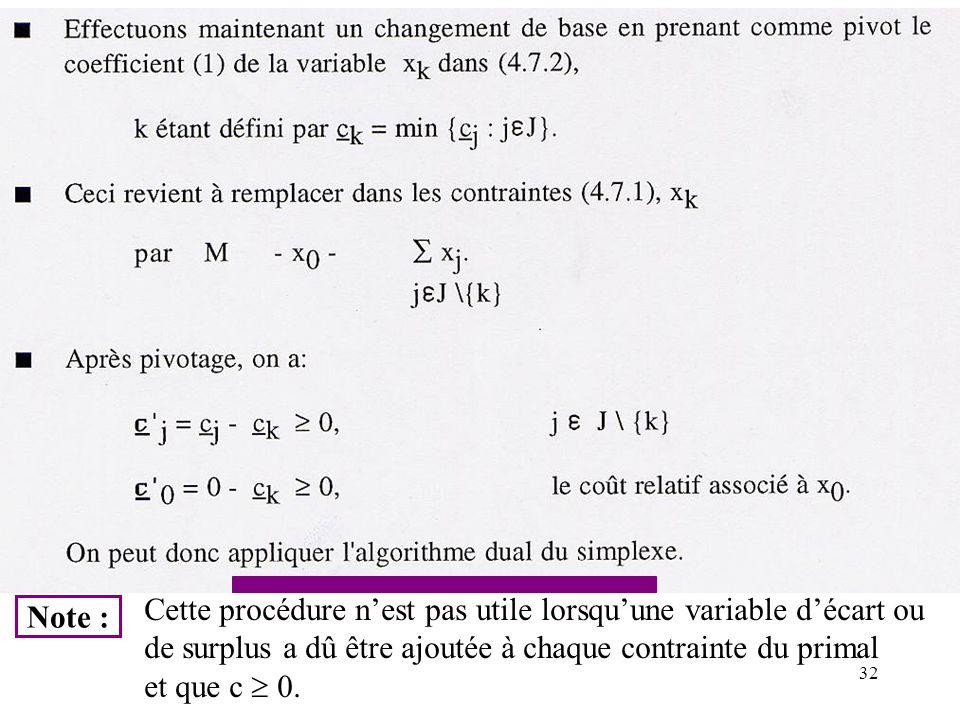 Cette procédure n'est pas utile lorsqu'une variable d'écart ou
