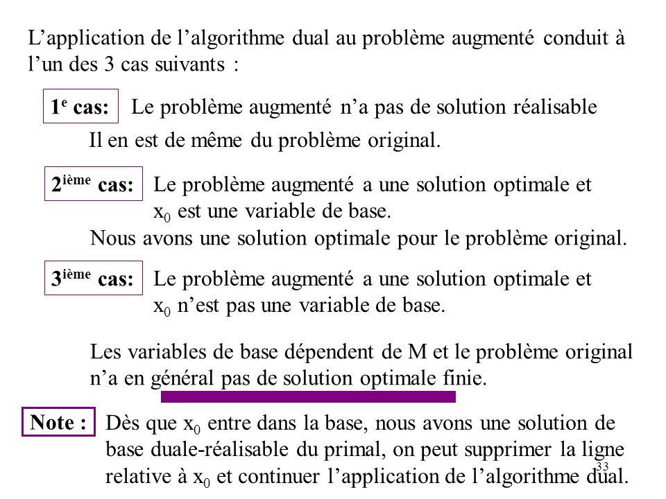 L'application de l'algorithme dual au problème augmenté conduit à