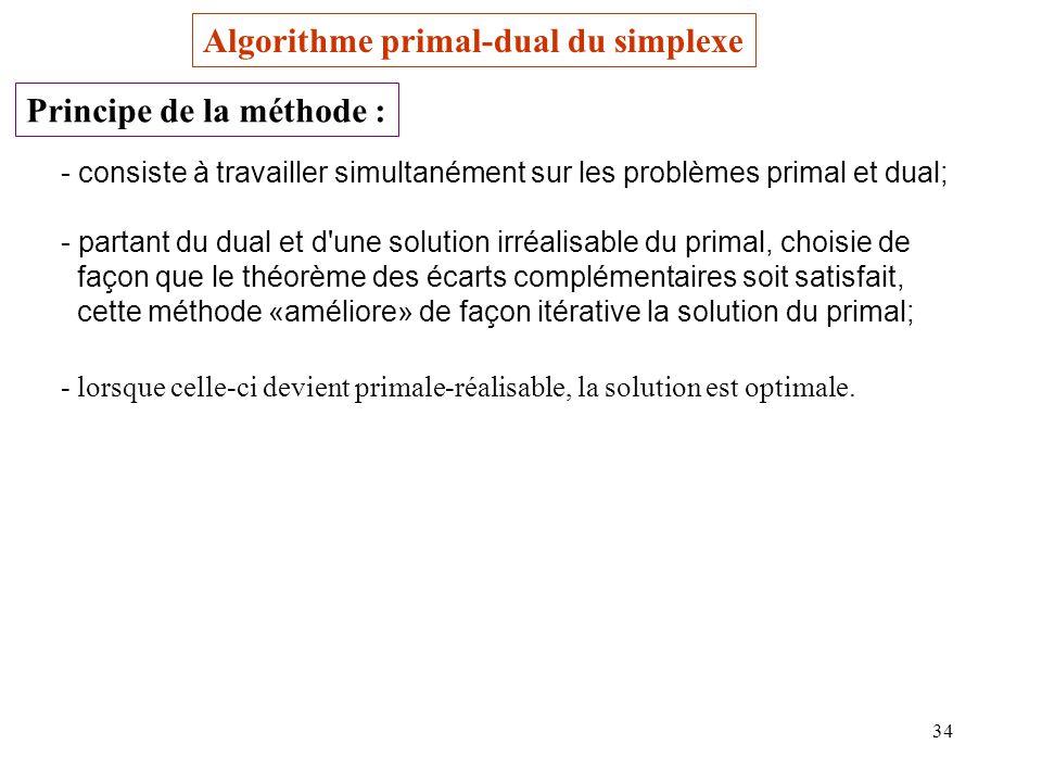 Algorithme primal-dual du simplexe