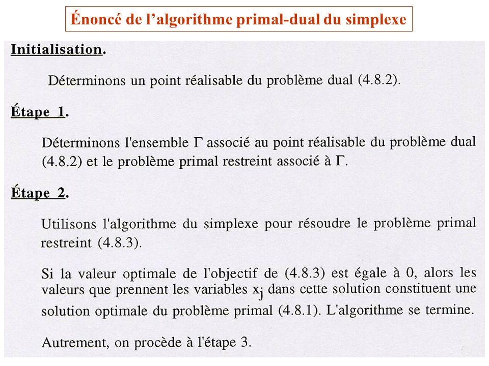 Énoncé de l'algorithme primal-dual du simplexe