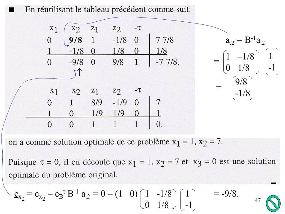 a.2 = B-1a.2 1 –1/8. 0 1/8. 1. -1. = 9/8. -1/8. = cx2 = cx2 – cBt B-1 a.2 = 0 – (1 0) 1 -1/8 1 = -9/8.