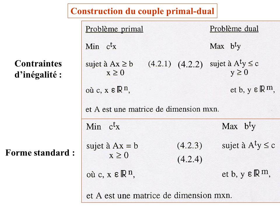 Construction du couple primal-dual