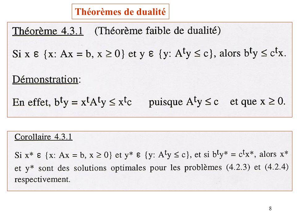 Théorèmes de dualité