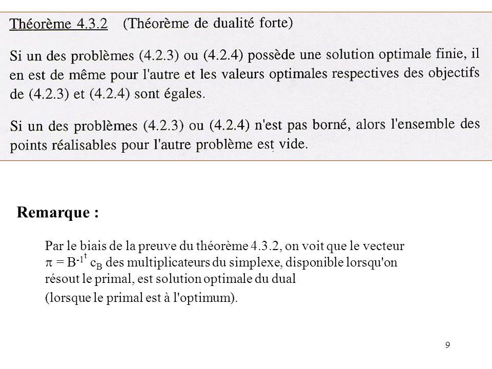 Remarque : Par le biais de la preuve du théorème 4.3.2, on voit que le vecteur. = B-1t cB des multiplicateurs du simplexe, disponible lorsqu on.