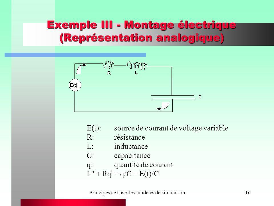 Exemple III - Montage électrique (Représentation analogique)