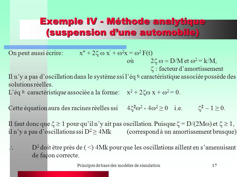 Exemple IV - Méthode analytique (suspension d'une automobile)