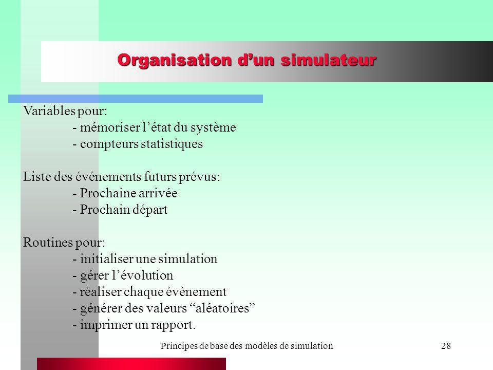 Organisation d'un simulateur