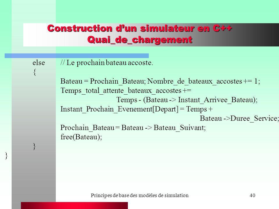 Construction d'un simulateur en C++ Quai_de_chargement