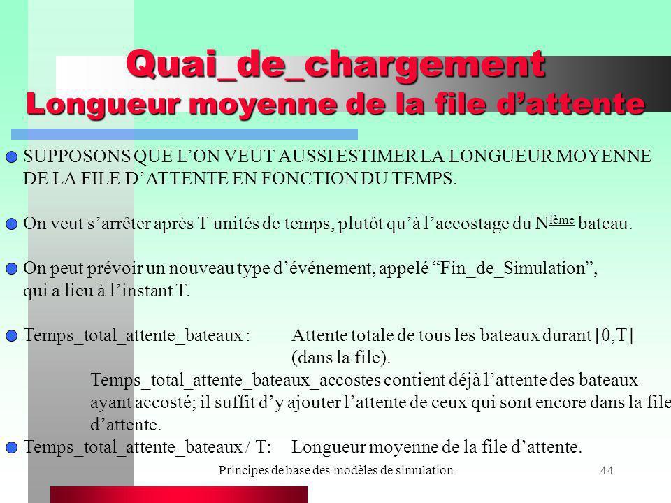 Quai_de_chargement Longueur moyenne de la file d'attente