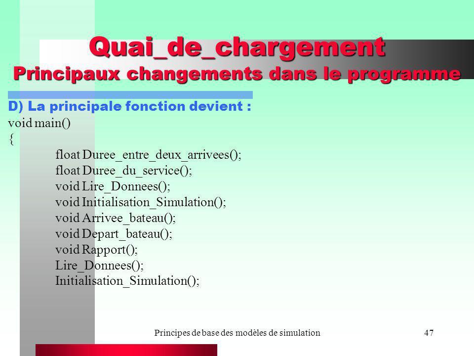 Quai_de_chargement Principaux changements dans le programme