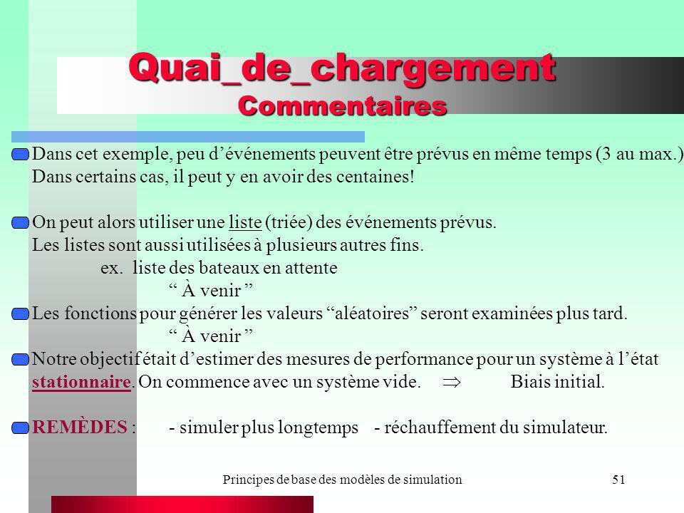 Quai_de_chargement Commentaires