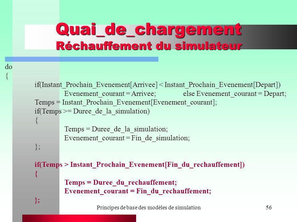 Quai_de_chargement Réchauffement du simulateur