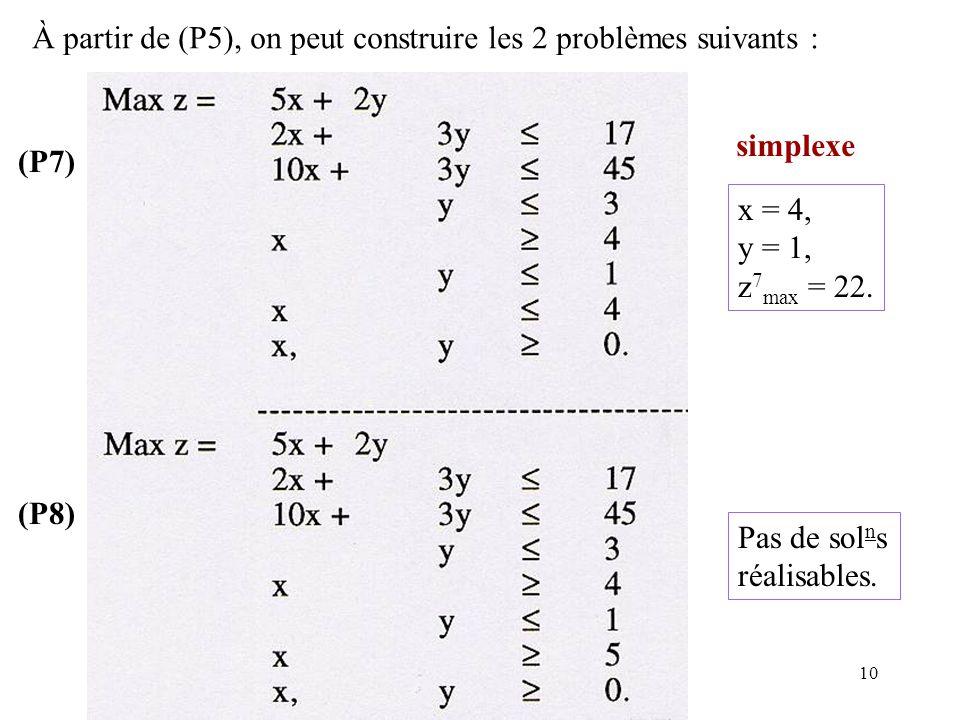 À partir de (P5), on peut construire les 2 problèmes suivants :