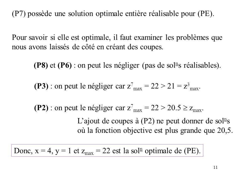 (P7) possède une solution optimale entière réalisable pour (PE).