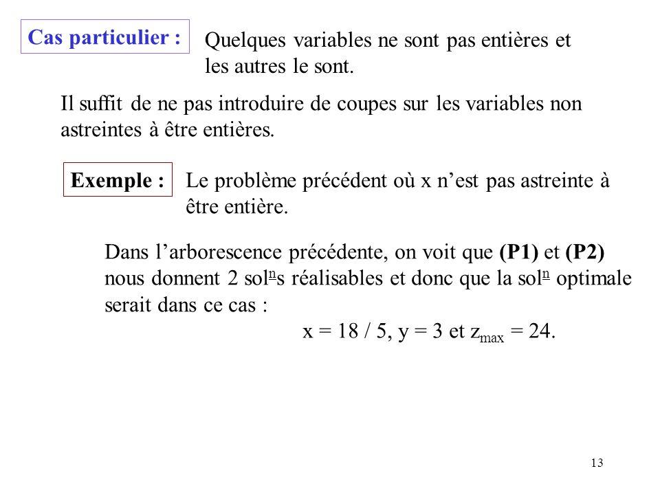 Cas particulier : Quelques variables ne sont pas entières et. les autres le sont. Il suffit de ne pas introduire de coupes sur les variables non.