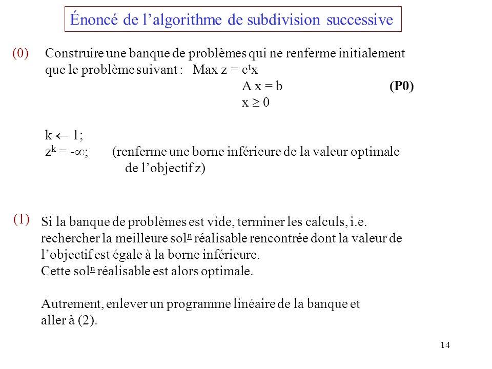 Énoncé de l'algorithme de subdivision successive