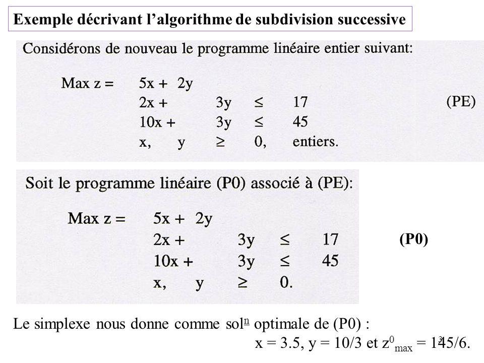 Exemple décrivant l'algorithme de subdivision successive