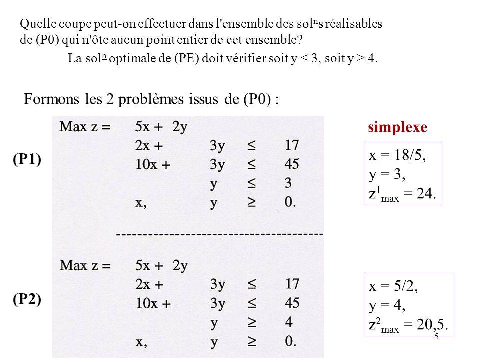 Formons les 2 problèmes issus de (P0) :