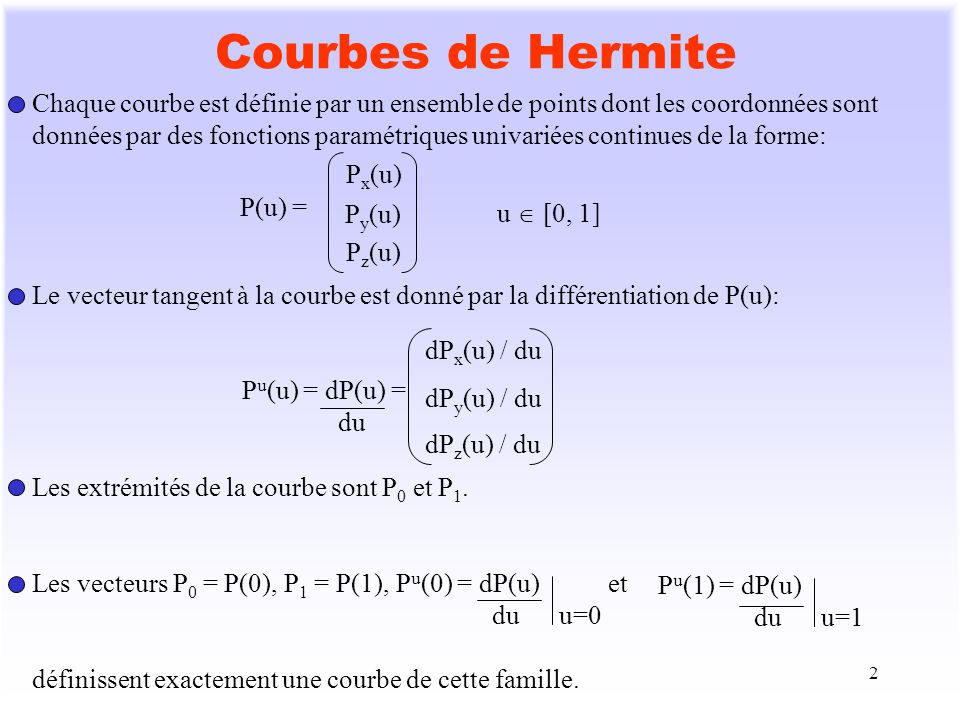Courbes de Hermite Chaque courbe est définie par un ensemble de points dont les coordonnées sont.