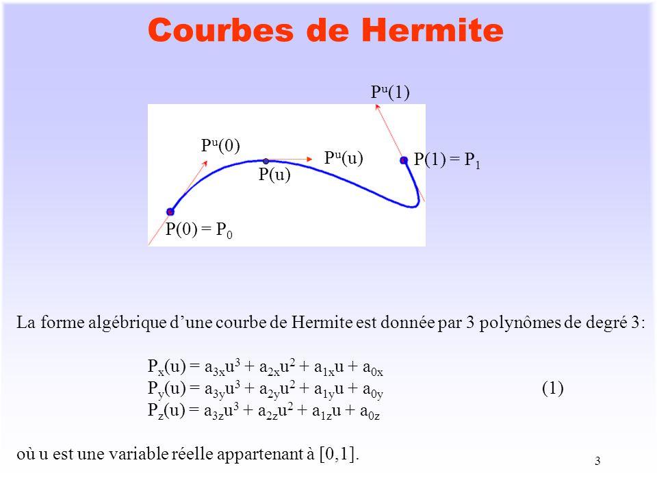 Courbes de Hermite Pu(1) Pu(0) Pu(u) P(1) = P1 P(u) P(0) = P0