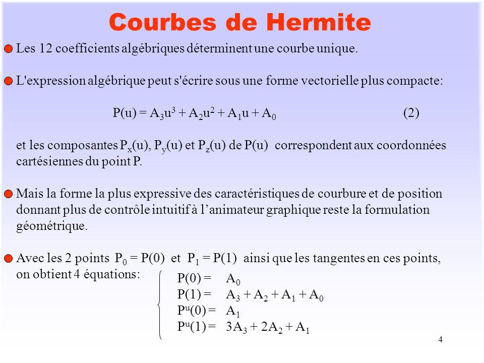 Courbes de Hermite Les 12 coefficients algébriques déterminent une courbe unique.
