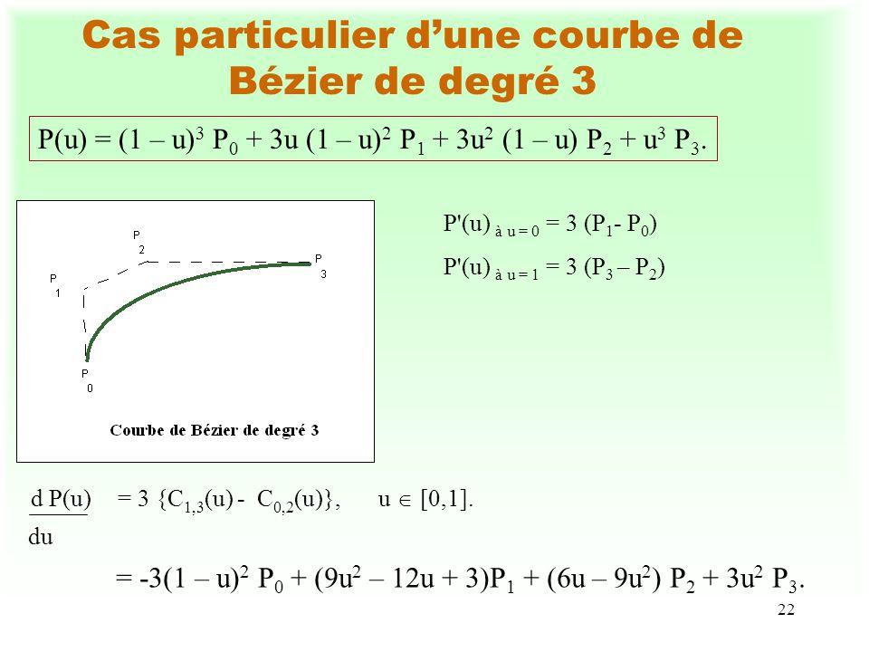 Cas particulier d'une courbe de Bézier de degré 3