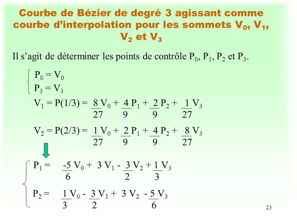 Courbe de Bézier de degré 3 agissant comme courbe d'interpolation pour les sommets V0, V1, V2 et V3