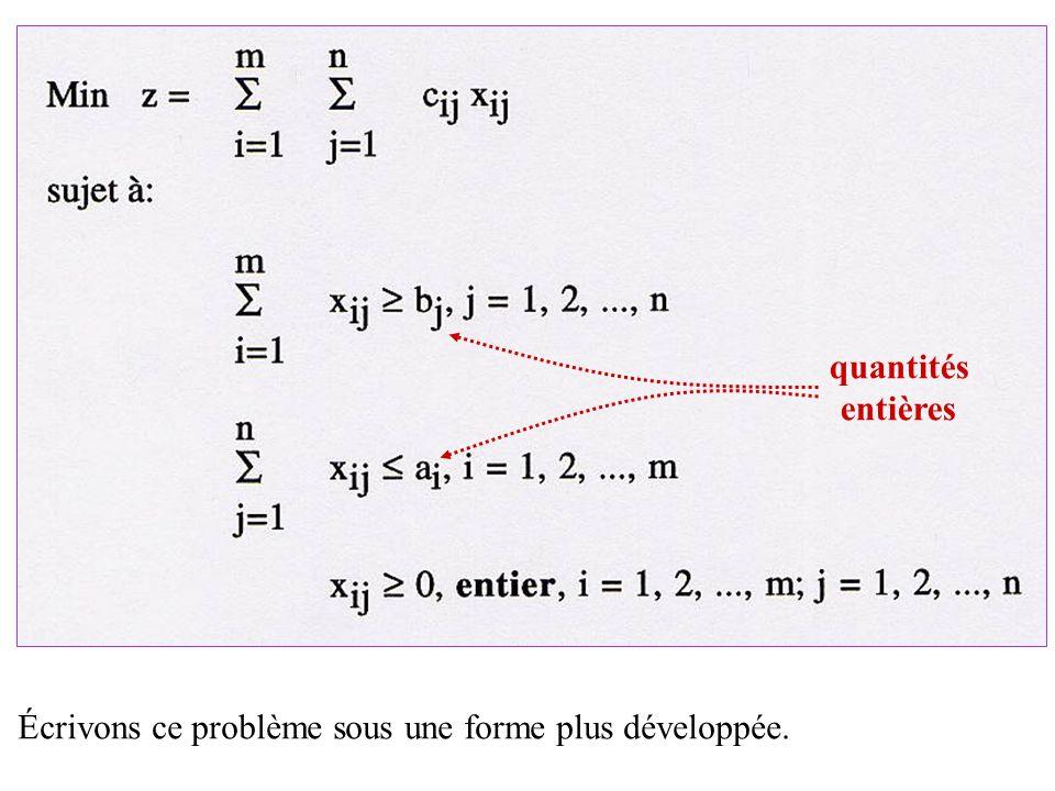 quantités entières Écrivons ce problème sous une forme plus développée.