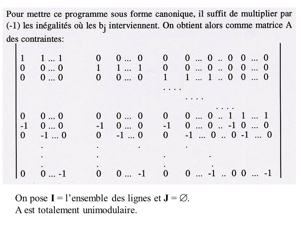 On pose I = l'ensemble des lignes et J = .