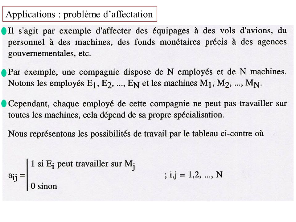 Applications : problème d'affectation