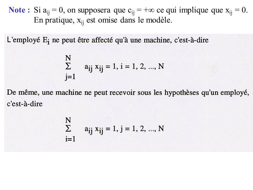 Note : Si aij = 0, on supposera que cij = + ce qui implique que xij = 0.