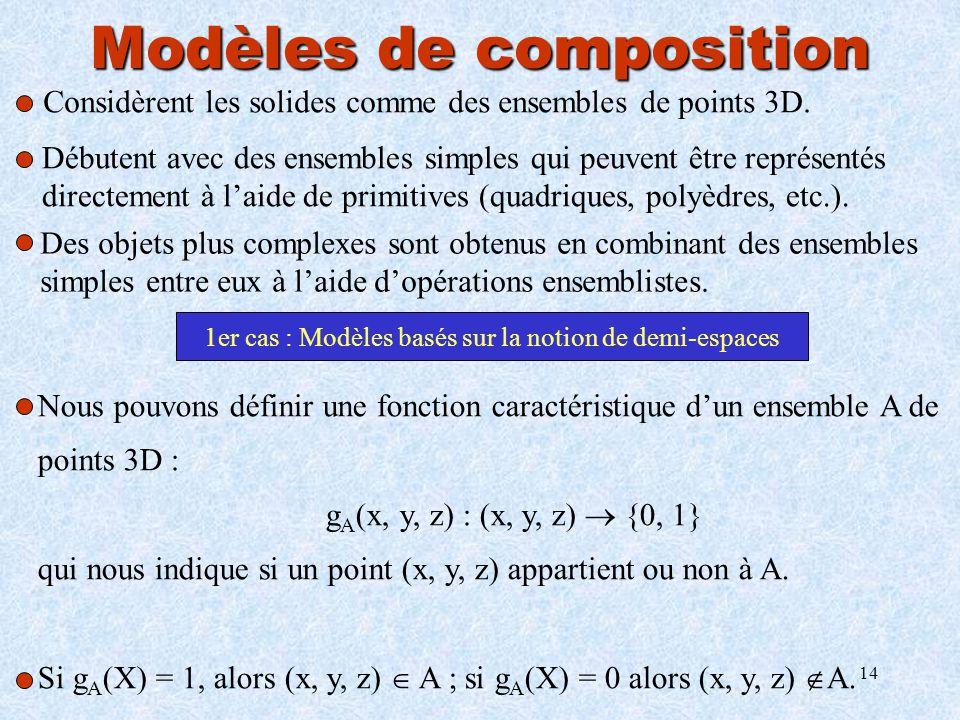 Modèles de composition
