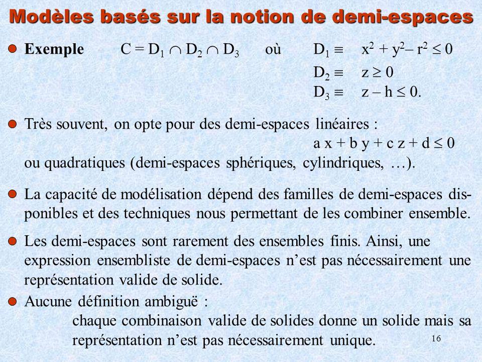 Modèles basés sur la notion de demi-espaces