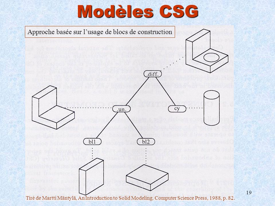 Modèles CSG Approche basée sur l'usage de blocs de construction