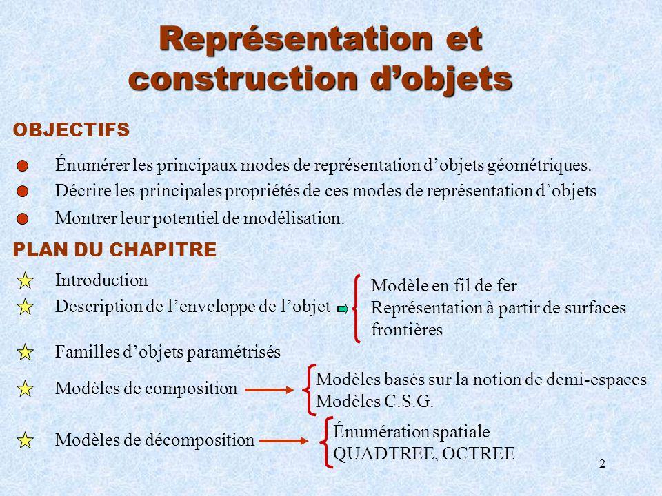 Représentation et construction d'objets