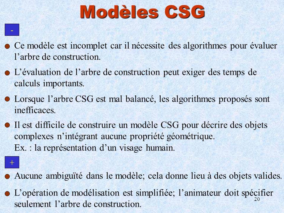 Modèles CSG - Ce modèle est incomplet car il nécessite des algorithmes pour évaluer. l'arbre de construction.