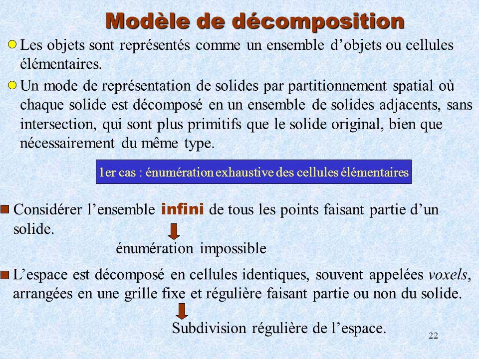 1er cas : énumération exhaustive des cellules élémentaires